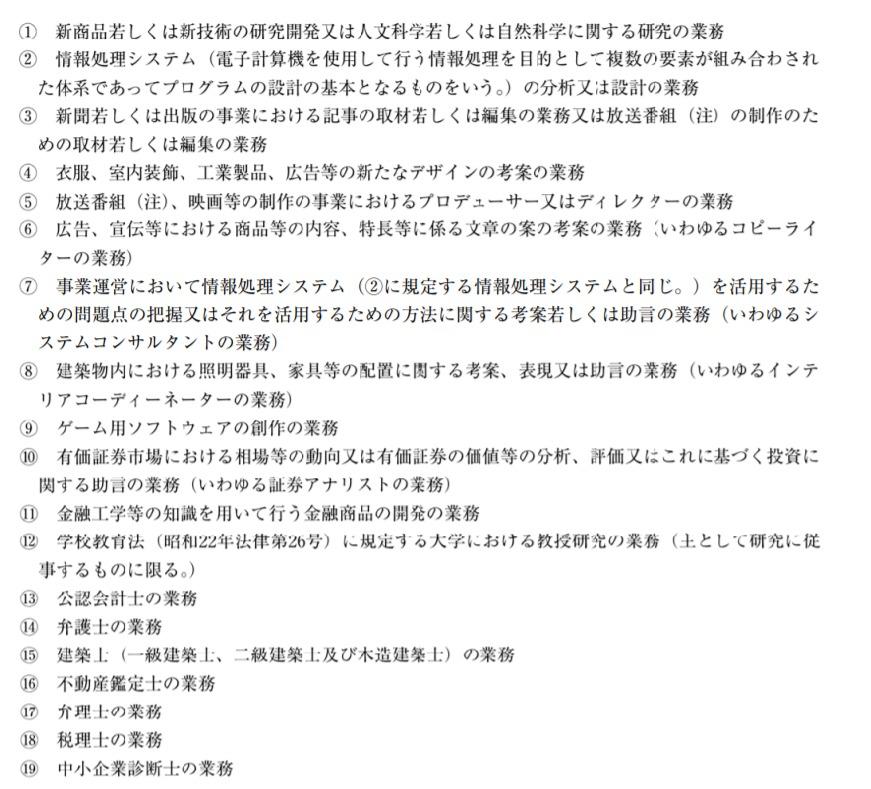 東京労働局 労働基準監督署「専門業務型裁量労働制の適正な導入のために」