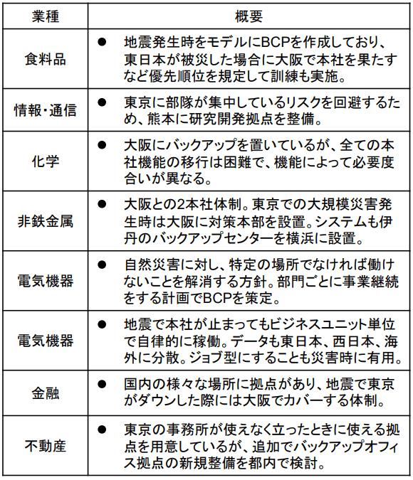オンライン面接試験_企業ヒアリング