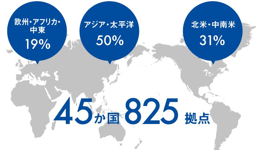 東京海上日動火災保険「日本で一番「人」が育つ会社」海外研修制度 (1)