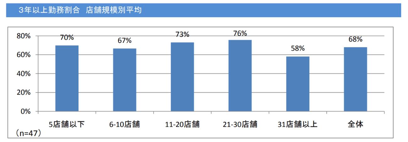 東邦ホールディングス株式会社、(株)ネグジット総研