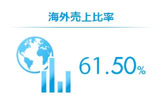 日本電子_海外売上比率