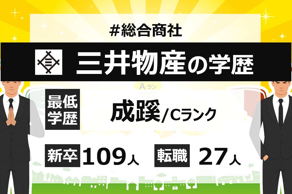 三井物産の学歴事情_メイン画像