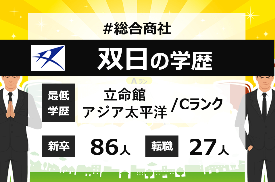 双日の学歴事情_メイン